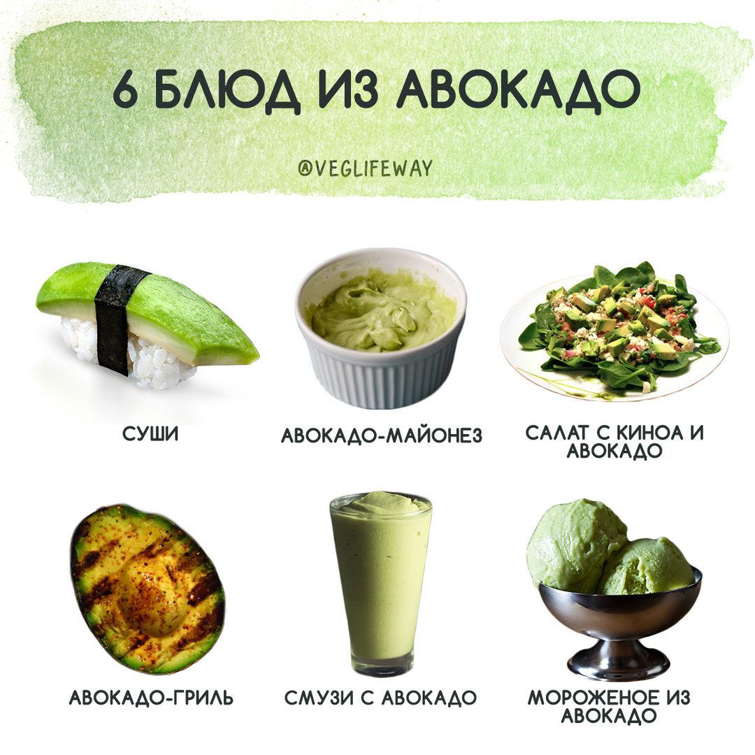 Подборка блюд из авокадо