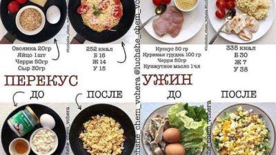 Подборка блюд для составления отличного рациона