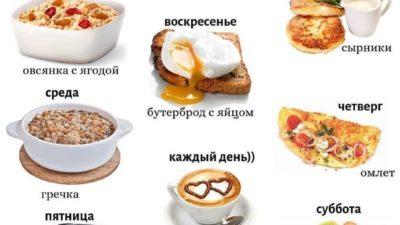 Завтраки на неделю