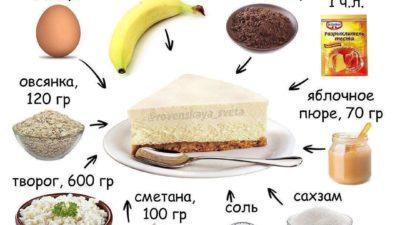 Вкусный чизкейк