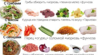 Отличные варианты обедов и ужинов