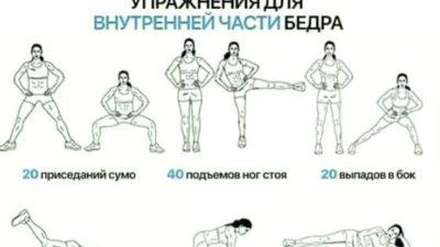 Проведи самоизоляцию с пользой и приведи тело в форму