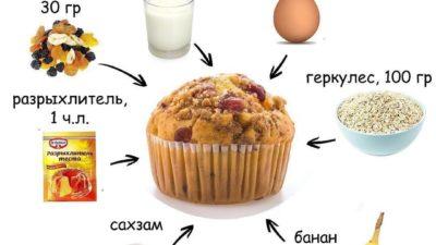 ОВСЯНЫЕ МАФФИНЫ - просто идеально для завтрака!