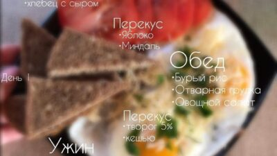 Рацион питания на 4 дня