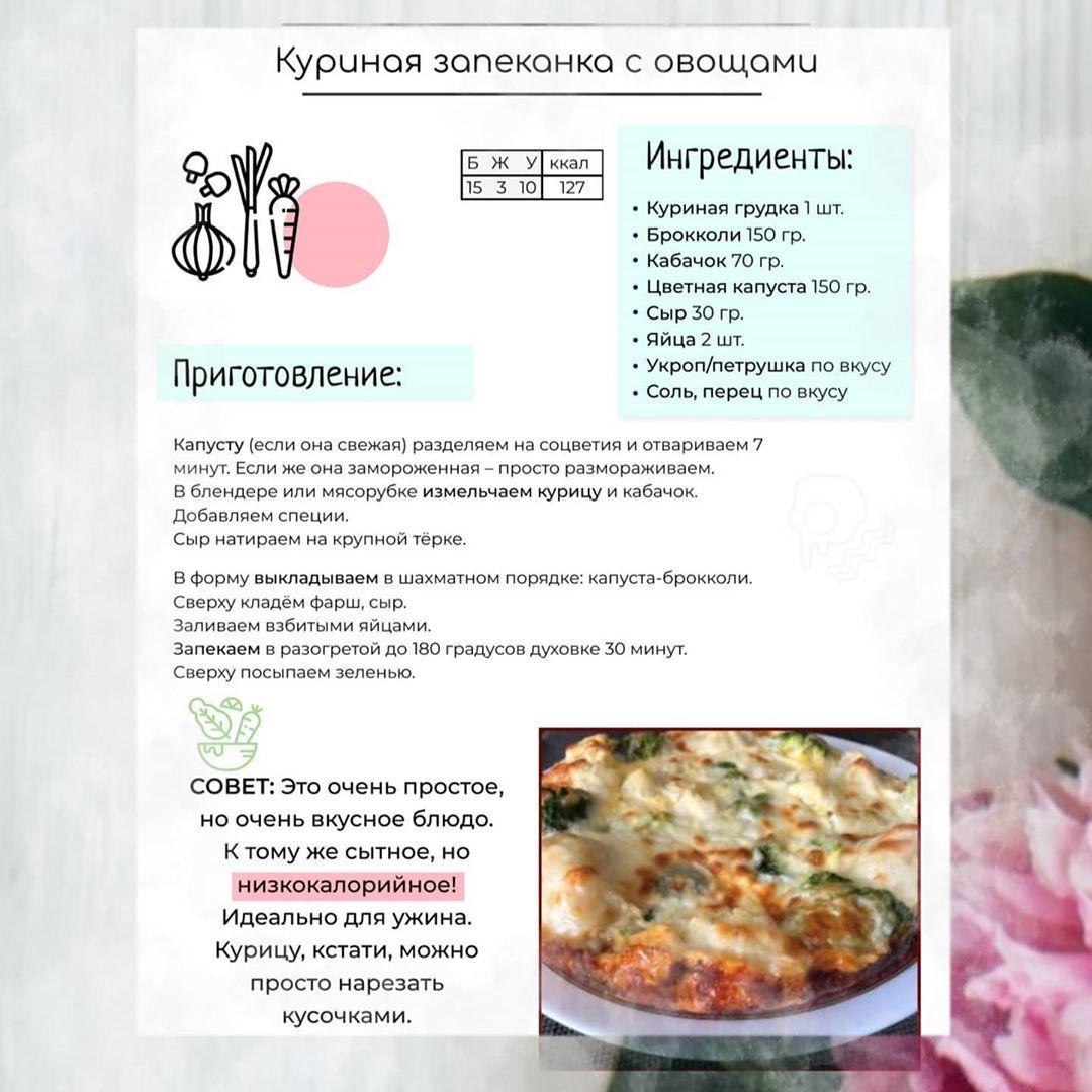 #запеканка@fitness_recepty