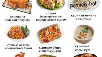 Подборка блюд из курицы