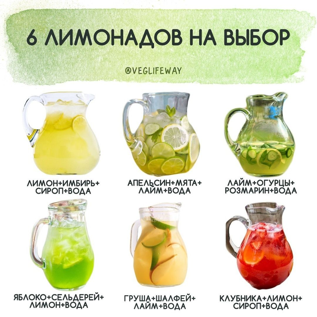 Подборка лимонадов