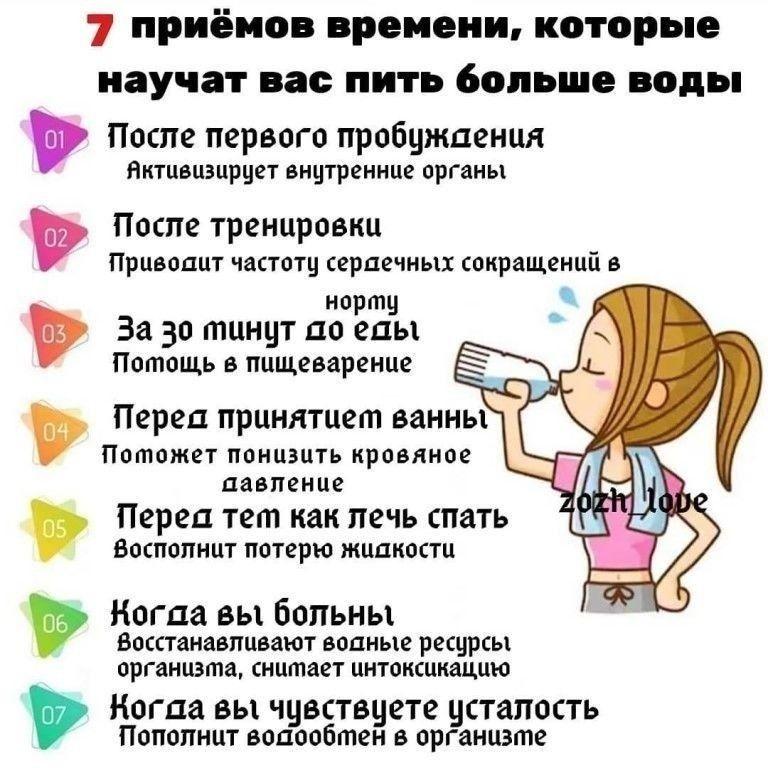 Правильный питьевой режим - залог здоровья и красивой фигуры 🥛