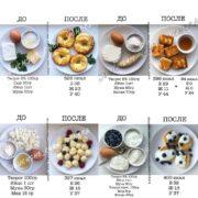 Подборка блюд из творога