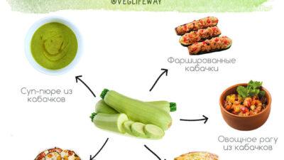 Подборка блюд из кабачка