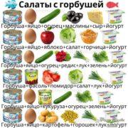 Πoдбopкa вкуcных caлaтикoв